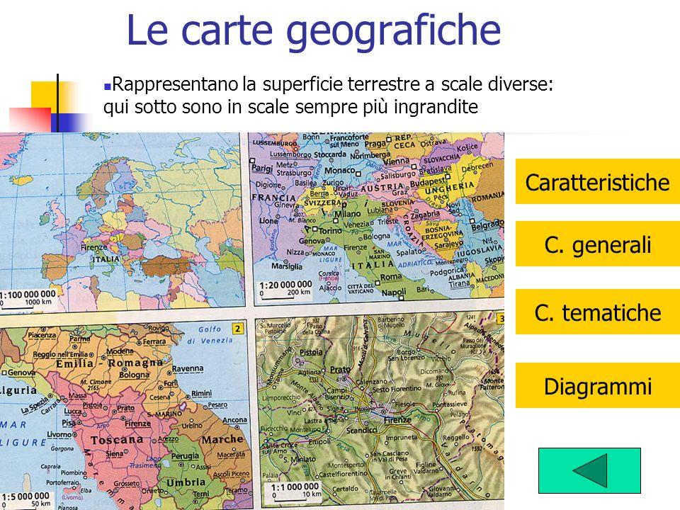 Le carte geografiche Rappresentano la superficie terrestre a scale diverse: qui sotto sono in scale sempre più ingrandite Caratteristiche Diagrammi C.