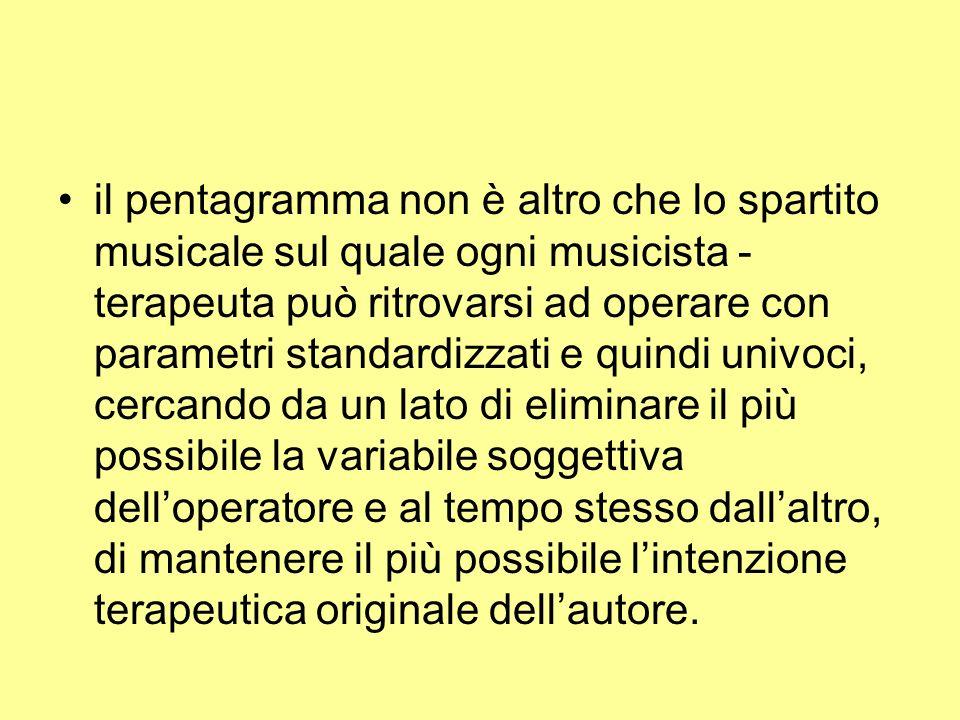 il pentagramma non è altro che lo spartito musicale sul quale ogni musicista - terapeuta può ritrovarsi ad operare con parametri standardizzati e quin