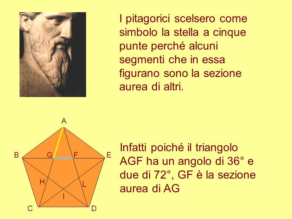 I pitagorici scelsero come simbolo la stella a cinque punte perché alcuni segmenti che in essa figurano sono la sezione aurea di altri. A B CD EFG H I