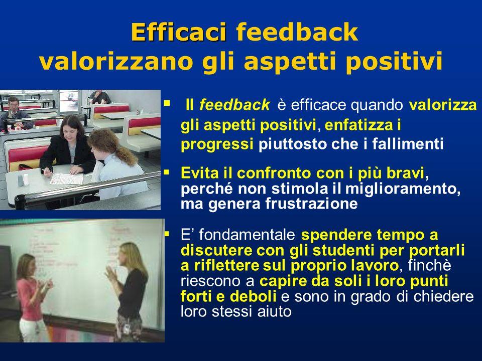 Efficaci Efficaci feedback valorizzano gli aspetti positivi Il feedback è efficace quando valorizza gli aspetti positivi, enfatizza i progressi piutto