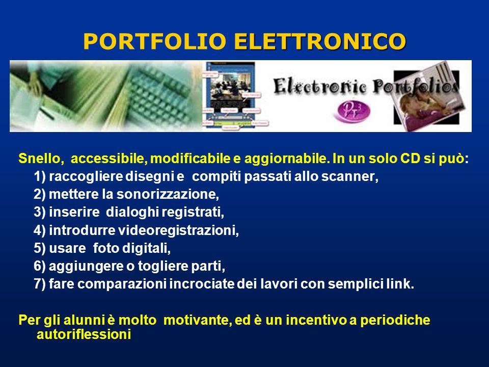 ELETTRONICO PORTFOLIO ELETTRONICO Snello, accessibile, modificabile e aggiornabile. In un solo CD si può: 1) raccogliere disegni e compiti passati all