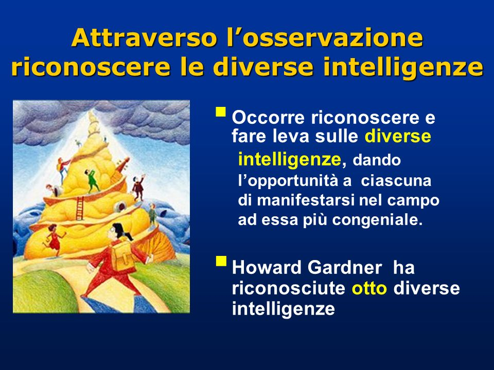 Attraverso losservazione riconoscere le diverse intelligenze Occorre riconoscere e fare leva sulle diverse intelligenze, dando lopportunità a ciascuna di manifestarsi nel campo ad essa più congeniale.