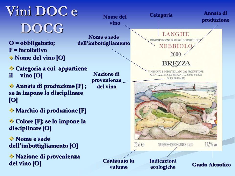 Vini DOC e DOCG Grado Alcoolico Annata di produzione Nome del vino Contenuto in volume Indicazioni ecologiche Categoria Nazione di provenienza del vin