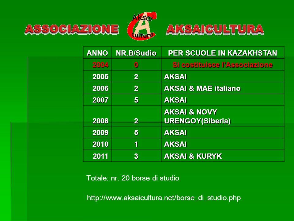 http://www.aksaicultura.net/borse_di_studio.php Totale: nr. 20 borse di studioANNONR.B/Sudio PER SCUOLE IN KAZAKHSTAN 20040 Si costituisce l'Associazi