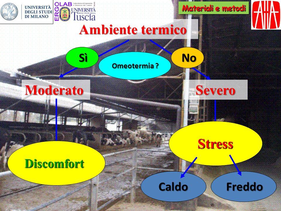La ricerca è stata svolta in una stalla aperta per 250 bovine da latte situata nel Comune di Viterbo, nelle zone di riposo, di alimentazione e di attesa è dotata di impianti per il raffrescamento dell aria composti da turboventilatori con ugelli per la nebulizzazione dellacqua.