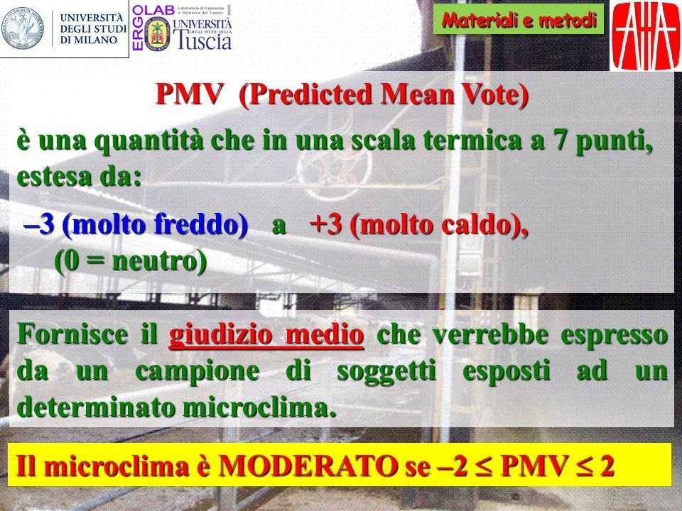Il calcolo del PMV si basa sulla misura di quattro parametri ambientali (t a, t r, v ar, UR) e sulla stima di due parametri soggettivi (isolamento fornito dallabbigliamento e metabolismo).