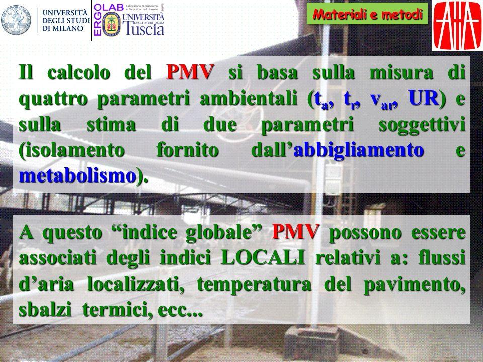INDICI UTILIZZATI (Indici di Fanger) dove: M = attività metabolica (W m -2 ); W = potenza meccanica (W m -2 ); I cl = resistenza termica abbigliamento (m 2 K W -1 ); f cl = fattore superficie coperta dallabbigliamento; t a = temperatura dellaria (°C); t r = temperatura media radiante (°C); v ar = velocità dellaria (m s -1 ); p a = pressione parziale del vapore acqueo (Pa); h c = coefficiente di scambio termico convettivo W m -2 K -1 ; t cl = temperatura superficiale dellabbigliamento (°C).