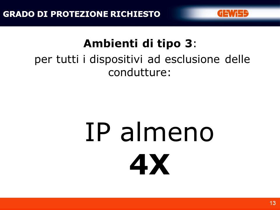 13 Ambienti di tipo 3: per tutti i dispositivi ad esclusione delle condutture: IP almeno 4X GRADO DI PROTEZIONE RICHIESTO