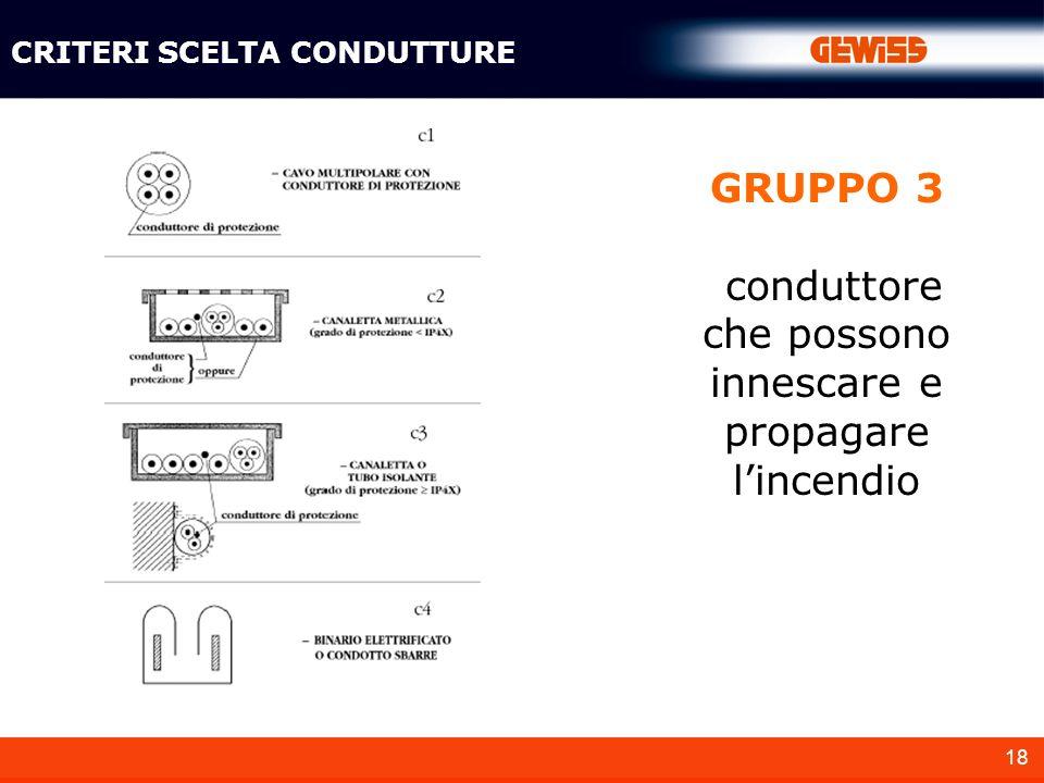 18 GRUPPO 3 conduttore che possono innescare e propagare lincendio CRITERI SCELTA CONDUTTURE