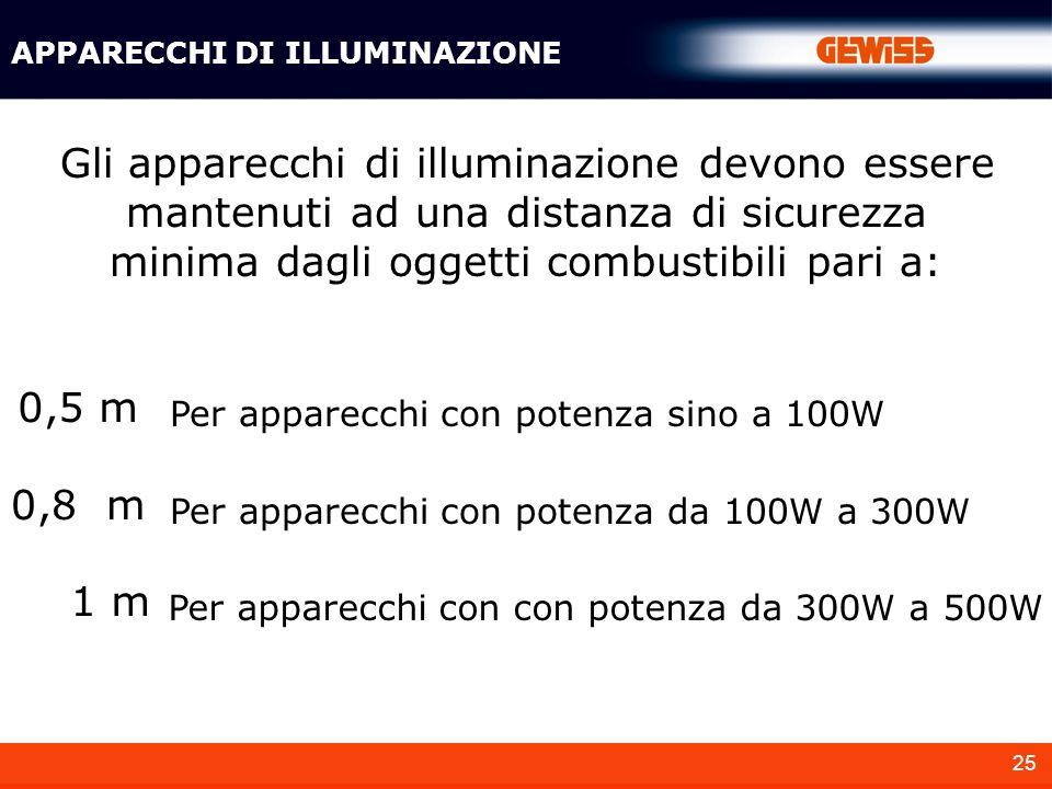25 Gli apparecchi di illuminazione devono essere mantenuti ad una distanza di sicurezza minima dagli oggetti combustibili pari a: APPARECCHI DI ILLUMINAZIONE 0,5 m Per apparecchi con potenza sino a 100W 0,8 m Per apparecchi con potenza da 100W a 300W 1 m Per apparecchi con con potenza da 300W a 500W