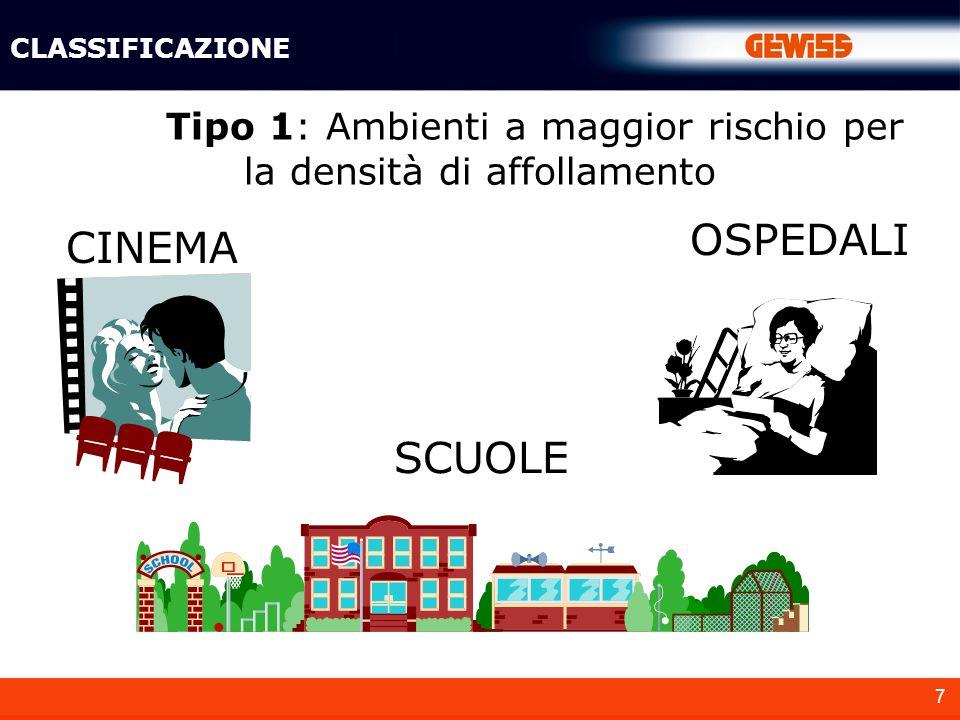 7 Tipo 1: Ambienti a maggior rischio per la densità di affollamento CINEMA OSPEDALI SCUOLE CLASSIFICAZIONE