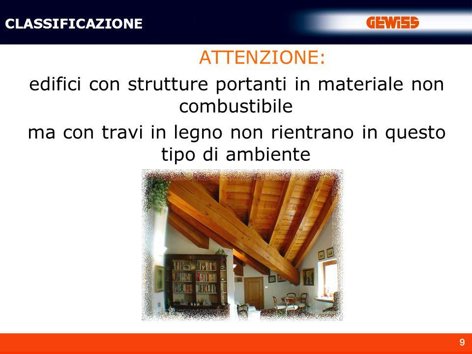 9 ATTENZIONE: edifici con strutture portanti in materiale non combustibile ma con travi in legno non rientrano in questo tipo di ambiente CLASSIFICAZIONE