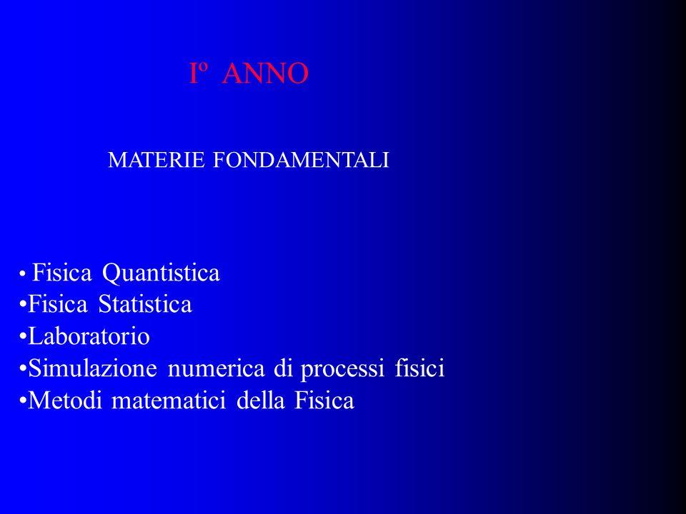 Iº ANNO MATERIE FONDAMENTALI Fisica Quantistica Fisica Statistica Laboratorio Simulazione numerica di processi fisici Metodi matematici della Fisica