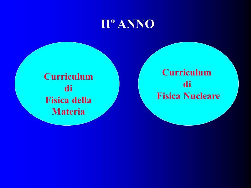 IIº ANNO Curriculum di Fisica Nucleare Curriculum di Fisica della Materia