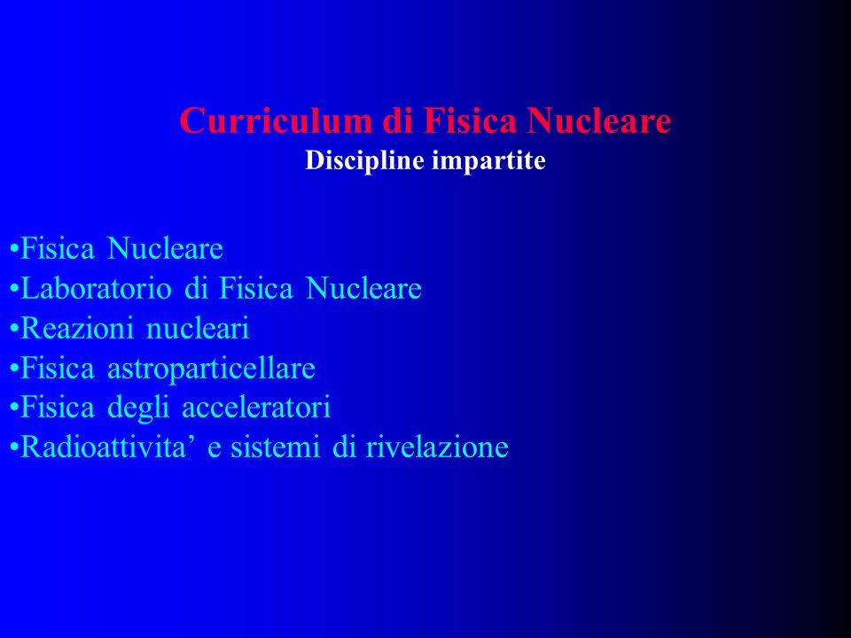 Curriculum di Fisica Nucleare Discipline impartite Fisica Nucleare Laboratorio di Fisica Nucleare Reazioni nucleari Fisica astroparticellare Fisica de