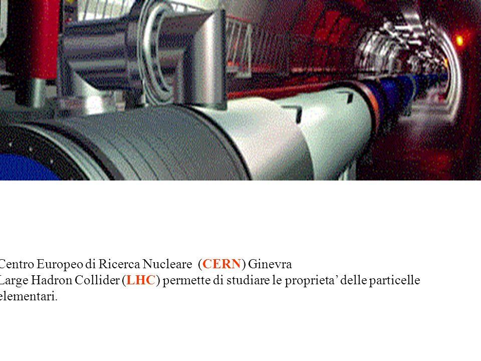 Centro Europeo di Ricerca Nucleare (CERN) Ginevra Large Hadron Collider (LHC) permette di studiare le proprieta delle particelle elementari.