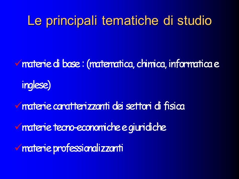 Le principali tematiche di studio