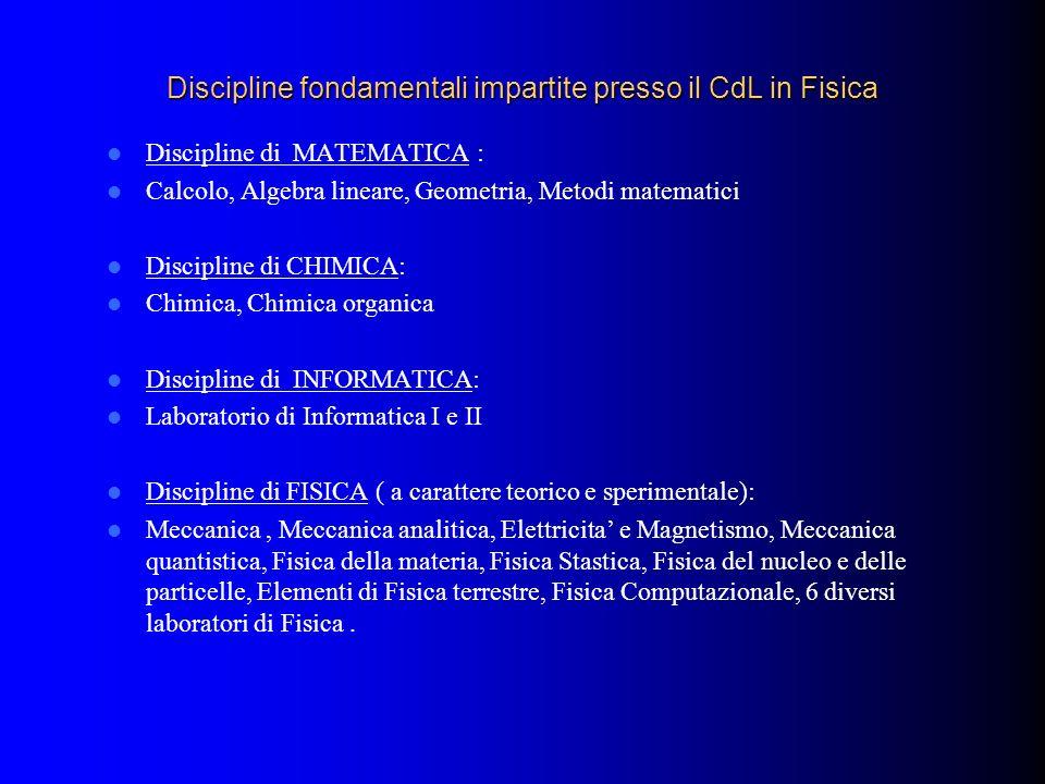 Discipline fondamentali impartite presso il CdL in Fisica Discipline di MATEMATICA : Calcolo, Algebra lineare, Geometria, Metodi matematici Discipline