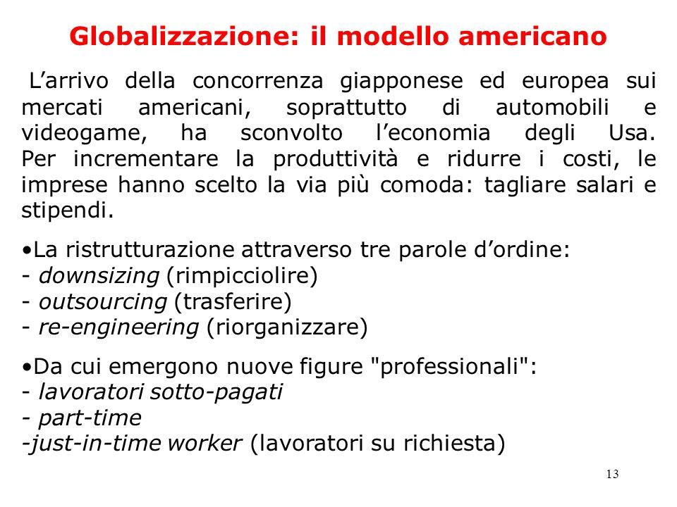13 Globalizzazione: il modello americano Larrivo della concorrenza giapponese ed europea sui mercati americani, soprattutto di automobili e videogame,
