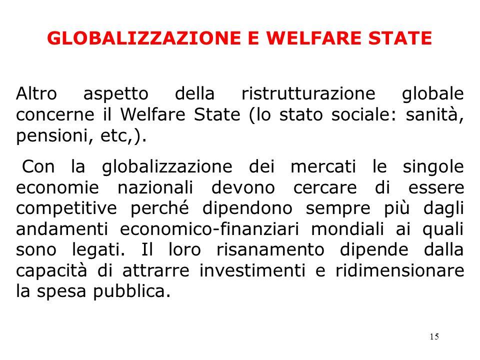 15 GLOBALIZZAZIONE E WELFARE STATE Altro aspetto della ristrutturazione globale concerne il Welfare State (lo stato sociale: sanità, pensioni, etc,).