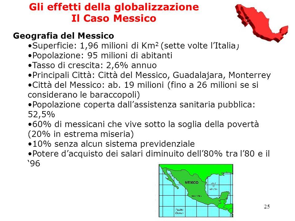 25 Gli effetti della globalizzazione Il Caso Messico Geografia del Messico Superficie: 1,96 milioni di Km 2 (sette volte lItalia) Popolazione: 95 mili