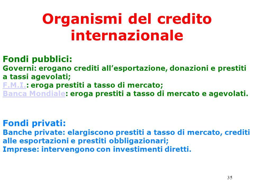35 Organismi del credito internazionale Fondi pubblici: Governi: erogano crediti allesportazione, donazioni e prestiti a tassi agevolati; F.M.I.: erog
