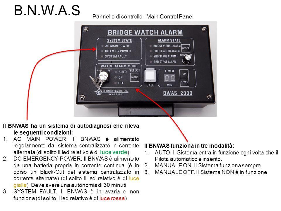B.N.W.A.S Il BNWAS funziona in tre modalità: 1.AUTO. Il Sistema entra in funzione ogni volta che il Pilota automatico è inserito. 2.MANUALE ON. Il Sis