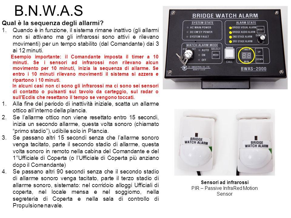 Qual è la sequenza degli allarmi? 1.Quando è in funzione, il sistema rimane inattivo (gli allarmi non si attivano ma gli infrarossi sono attivi e rile