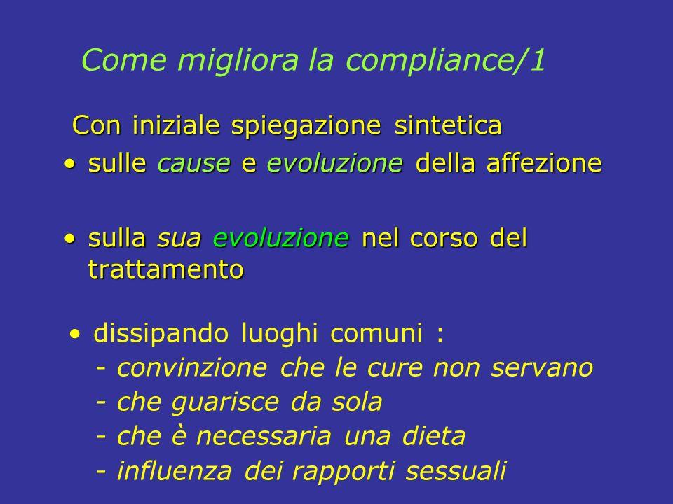 Come migliora la compliance/1 Con iniziale spiegazione sintetica Con iniziale spiegazione sintetica sulle cause e evoluzione della affezionesulle caus