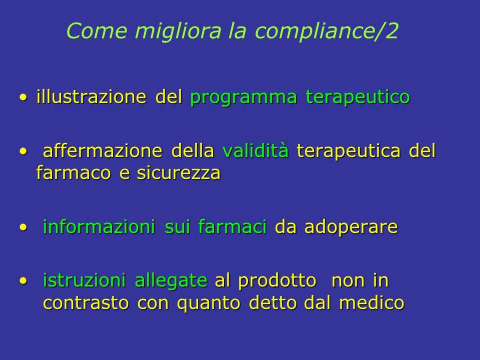 Come migliora la compliance/2 illustrazione del programma terapeuticoillustrazione del programma terapeutico affermazione della validità terapeutica d