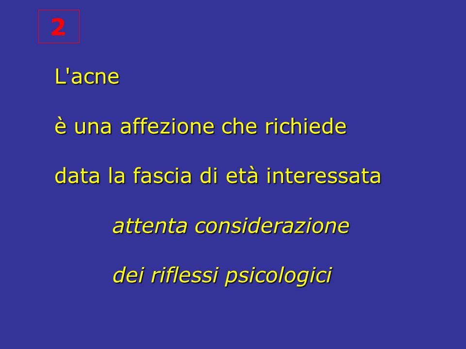 L acne può incidere sullo sviluppo della personalità del giovane moltissimi acneici presentano moltissimi acneici presentano complicazioni di ordine psicologico complicazioni di ordine psicologico più o meno manifeste più o meno manifeste Disagio psicologico indotto dallacne