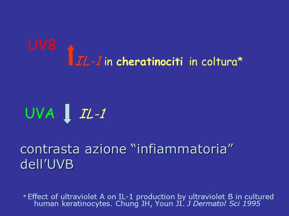 UVB IL-1 in cheratinociti in coltura* * Effect of ultraviolet A on IL-1 production by ultraviolet B in cultured human keratinocytes. Chung JH, Youn JI