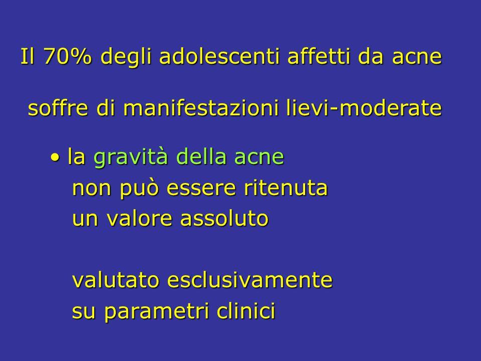 la gravità della acnela gravità della acne non può essere ritenuta non può essere ritenuta un valore assoluto un valore assoluto valutato esclusivamen