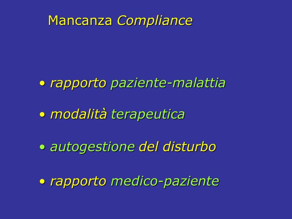 può compromettersi può compromettersi la compliance attraverso una la compliance attraverso una sottovalutazione o sopravalutazione sottovalutazione o sopravalutazione della affezione della affezione (es.: frequente in adolescenti depressi) (es.: frequente in adolescenti depressi) Rapporto paziente - patologia