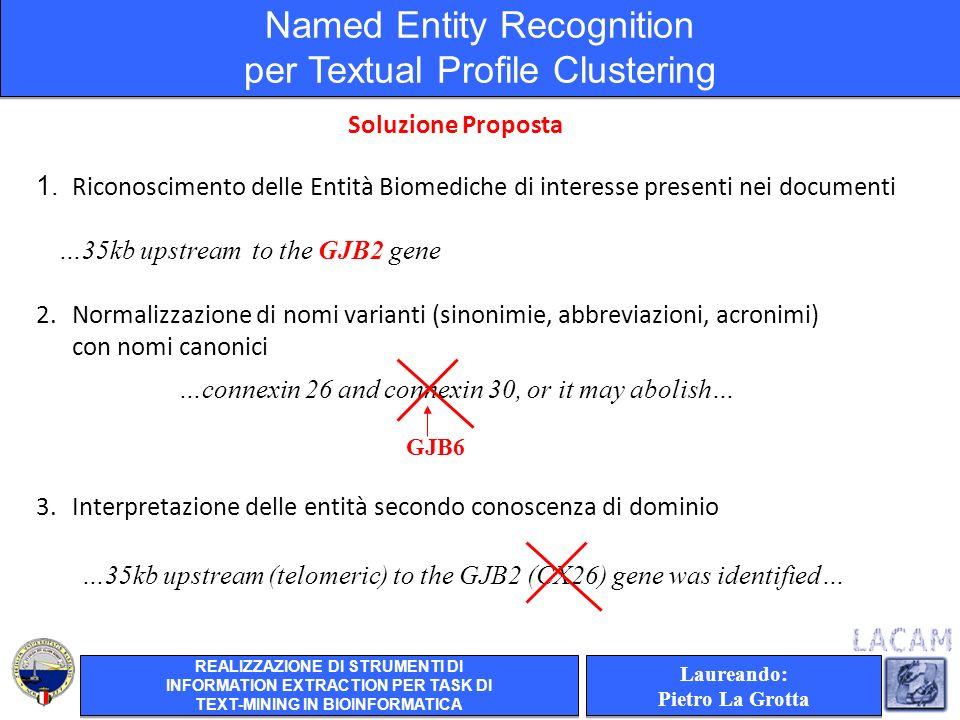 Laureando: Pietro La Grotta Laureando: Pietro La Grotta Risultati Sperimentali Pubblicazioni con minimo 5 istanze PAS 13 PAS templates di background Dataset: 6584 Minsup: 2% 2382 Pattern relazionali in termini di PAS Pattern più informativi (4) con PAS-structure inhibit abs(A),pas(A,B),verb_rule(B,inhibit), homosapiens_gene_role0(B,prkab1), chemicals_and_drugs_role2(B,metformin), biological_sciences_role1(B,growth) supporto:2.9% abs(A),pas(A,B),verb_rule(B,inhibit),organisms_role2(B,brucella_abortus), homosapiens_gene_role1(B,sema6a), homosapiens_gene_role0(B,taf8) supporto: 2.9%