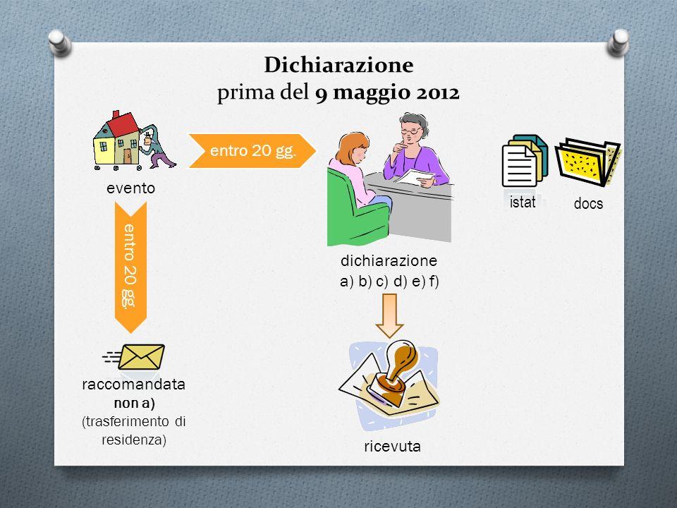 Dichiarazione prima del 9 maggio 2012 entro 20 gg. evento dichiarazione a) b) c) d) e) f) ricevuta istat docs raccomandata non a) (trasferimento di re