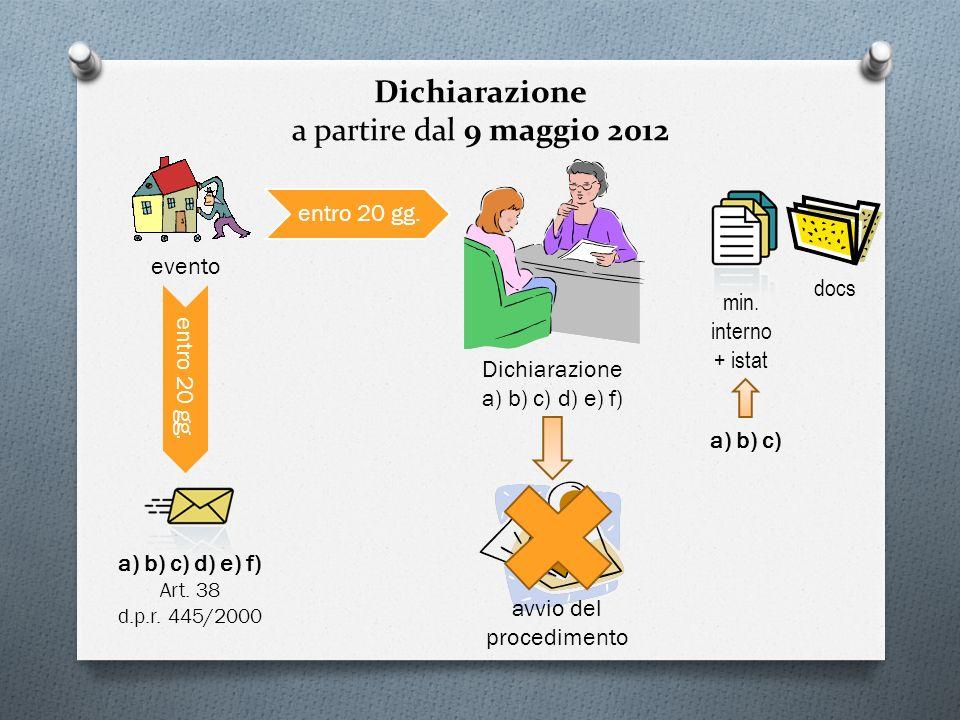 Dichiarazione a partire dal 9 maggio 2012 entro 20 gg. evento Dichiarazione a) b) c) d) e) f) docs entro 20 gg. a) b) c) min. interno + istat avvio de