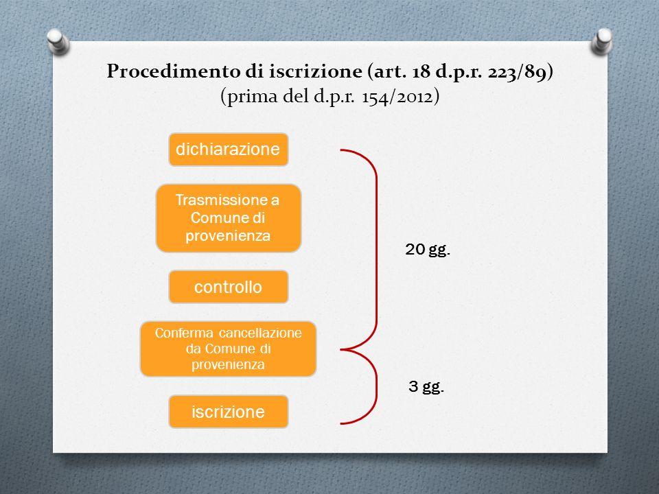 Procedimento di iscrizione (art. 18 d.p.r. 223/89) (prima del d.p.r. 154/2012) 20 gg. controllo Conferma cancellazione da Comune di provenienza iscriz