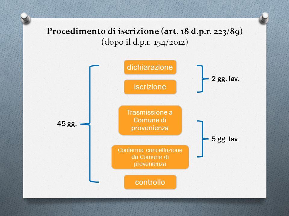Procedimento di iscrizione (art. 18 d.p.r. 223/89) (dopo il d.p.r. 154/2012) controllo Conferma cancellazione da Comune di provenienza iscrizione dich