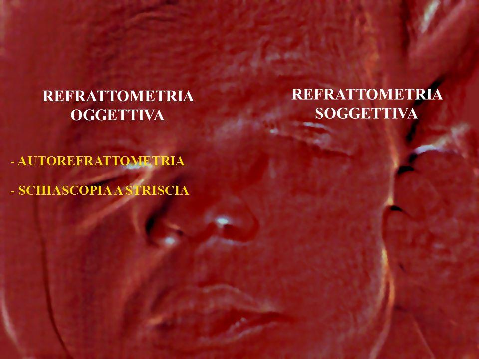 REFRATTOMETRIA OGGETTIVA - AUTOREFRATTOMETRIA - SCHIASCOPIA A STRISCIA REFRATTOMETRIA SOGGETTIVA
