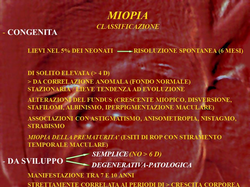 MIOPIA - CONGENITA LIEVI NEL 5% DEI NEONATI RISOLUZIONE SPONTANEA (6 MESI) DI SOLITO ELEVATA (> 4 D) > DA CORRELAZIONE ANOMALA (FONDO NORMALE) STAZION