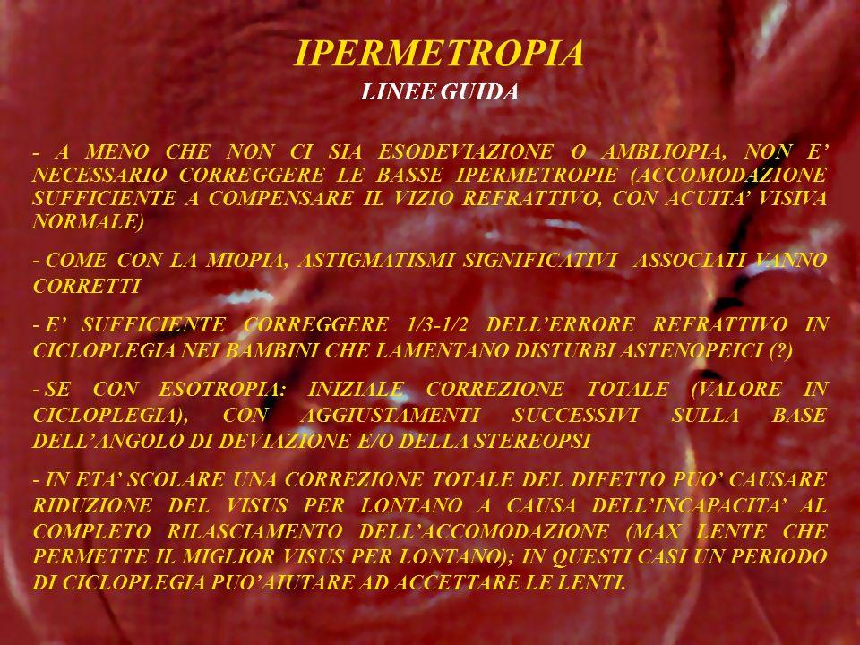 IPERMETROPIA LINEE GUIDA - A MENO CHE NON CI SIA ESODEVIAZIONE O AMBLIOPIA, NON E NECESSARIO CORREGGERE LE BASSE IPERMETROPIE (ACCOMODAZIONE SUFFICIEN