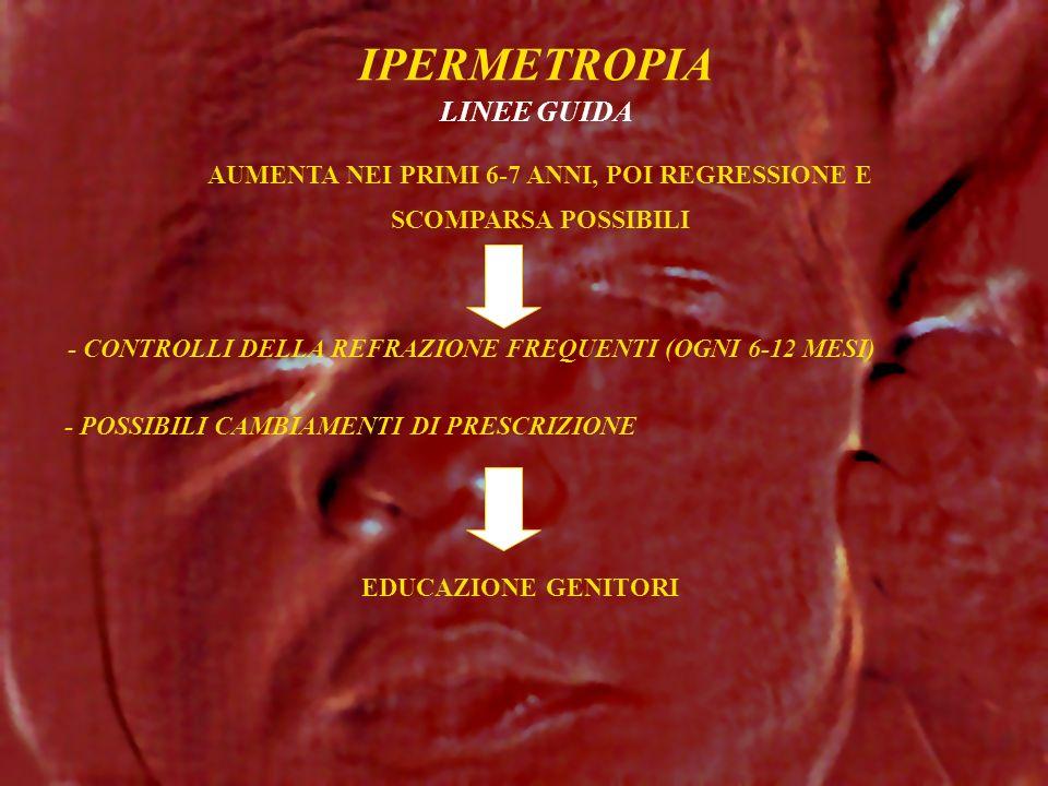 IPERMETROPIA LINEE GUIDA - CONTROLLI DELLA REFRAZIONE FREQUENTI (OGNI 6-12 MESI) AUMENTA NEI PRIMI 6-7 ANNI, POI REGRESSIONE E SCOMPARSA POSSIBILI - P