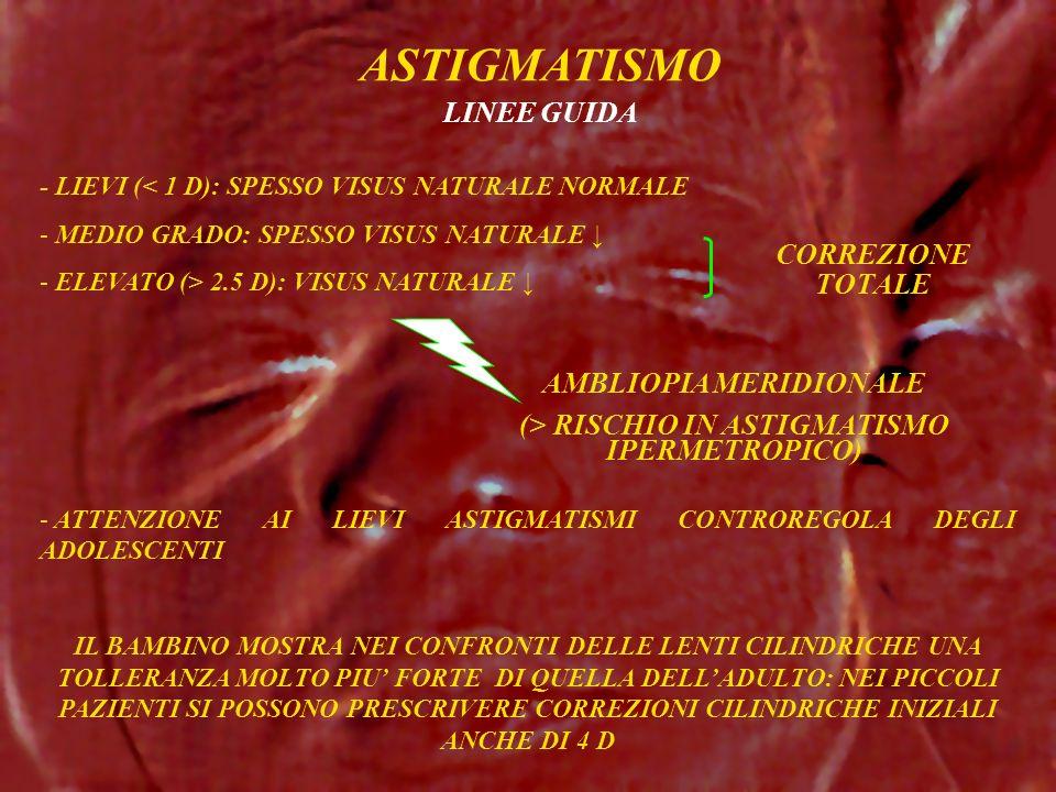 ASTIGMATISMO LINEE GUIDA - LIEVI (< 1 D): SPESSO VISUS NATURALE NORMALE - MEDIO GRADO: SPESSO VISUS NATURALE - ELEVATO (> 2.5 D): VISUS NATURALE - ATT