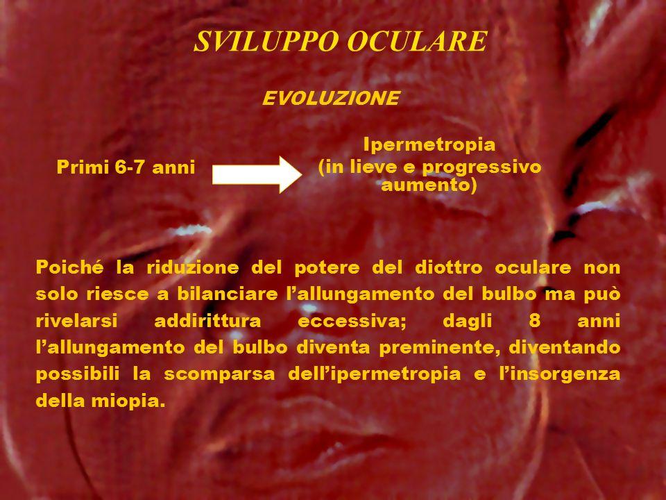 SVILUPPO OCULARE EVOLUZIONE Primi 6-7 anni Ipermetropia (in lieve e progressivo aumento) Poiché la riduzione del potere del diottro oculare non solo r