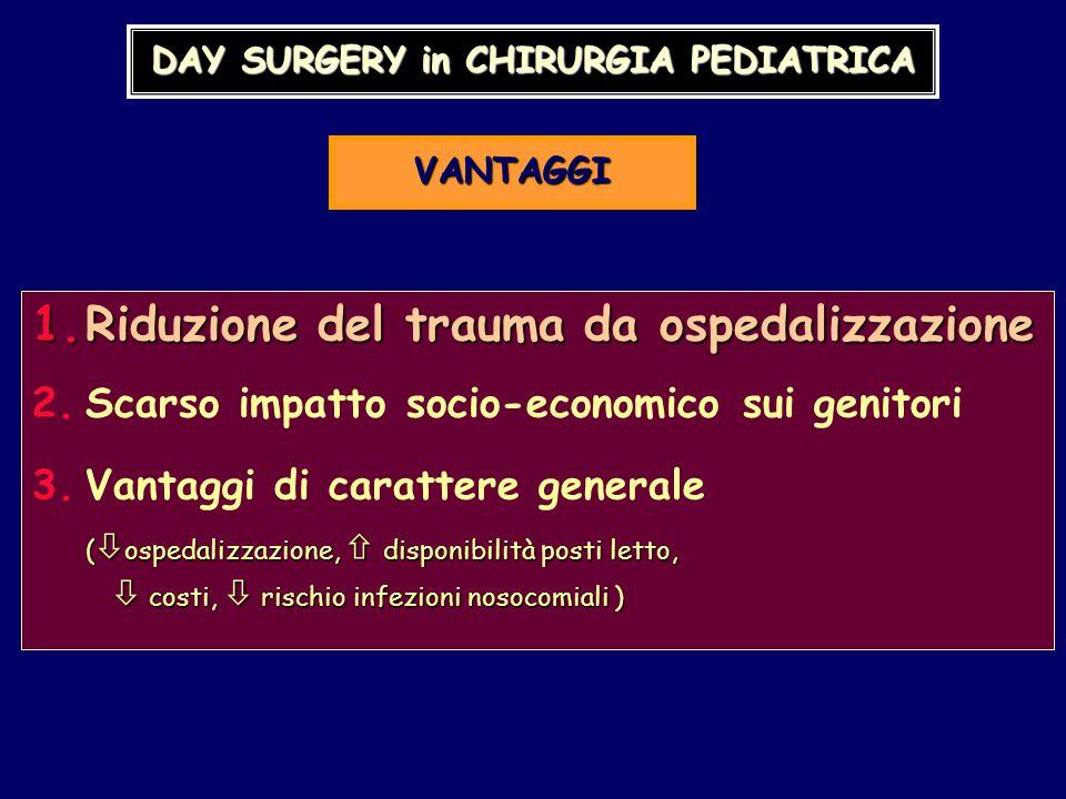 1.Riduzione del trauma da ospedalizzazione 2.Scarso impatto socio-economico sui genitori 3.Vantaggi di carattere generale ( ospedalizzazione, disponib