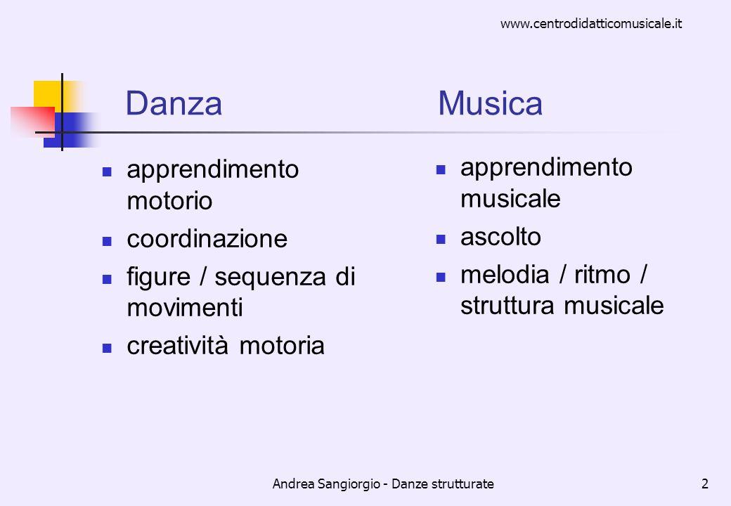 Andrea Sangiorgio - Danze strutturate2 Danza Musica apprendimento motorio coordinazione figure / sequenza di movimenti creatività motoria apprendiment