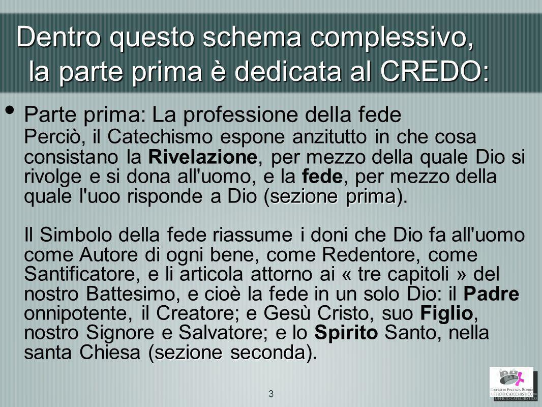 Dentro questo schema complessivo, la parte prima è dedicata al CREDO: Parte prima: La professione della fede sezione prima Perciò, il Catechismo espon