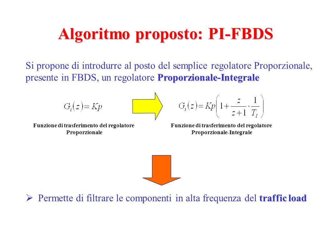 Algoritmo proposto: PI-FBDS Funzione di trasferimento del regolatore Proporzionale Funzione di trasferimento del regolatore Proporzionale-Integrale Si propone di introdurre al posto del semplice regolatore Proporzionale, Proporzionale-Integrale presente in FBDS, un regolatore Proporzionale-Integrale traffic load Permette di filtrare le componenti in alta frequenza del traffic load