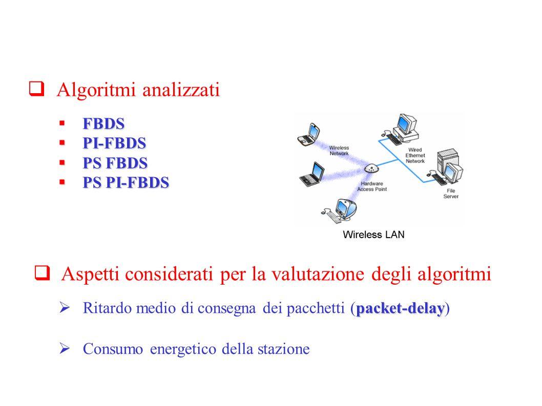 FBDS PI-FBDS PI-FBDS PS FBDS PS FBDS PS PI-FBDS PS PI-FBDS Algoritmi analizzati Aspetti considerati per la valutazione degli algoritmi packet-delay Ritardo medio di consegna dei pacchetti (packet-delay) Consumo energetico della stazione